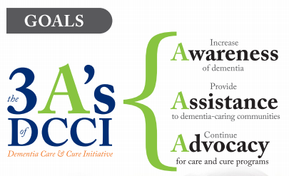3 As of dementia care
